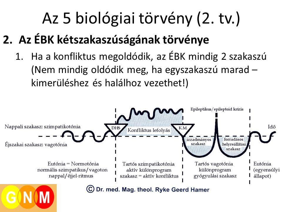 Az 5 biológiai törvény (2. tv.)