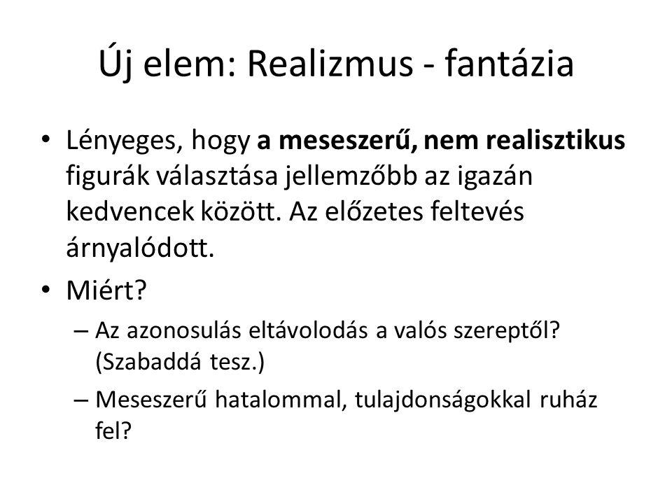 Új elem: Realizmus - fantázia