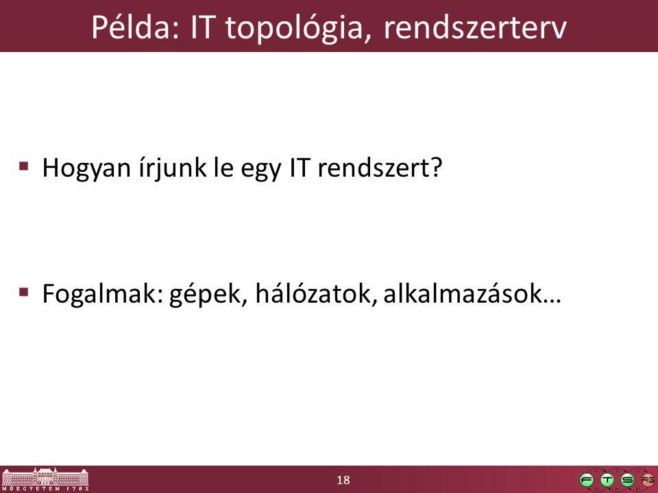 Példa: IT topológia, rendszerterv