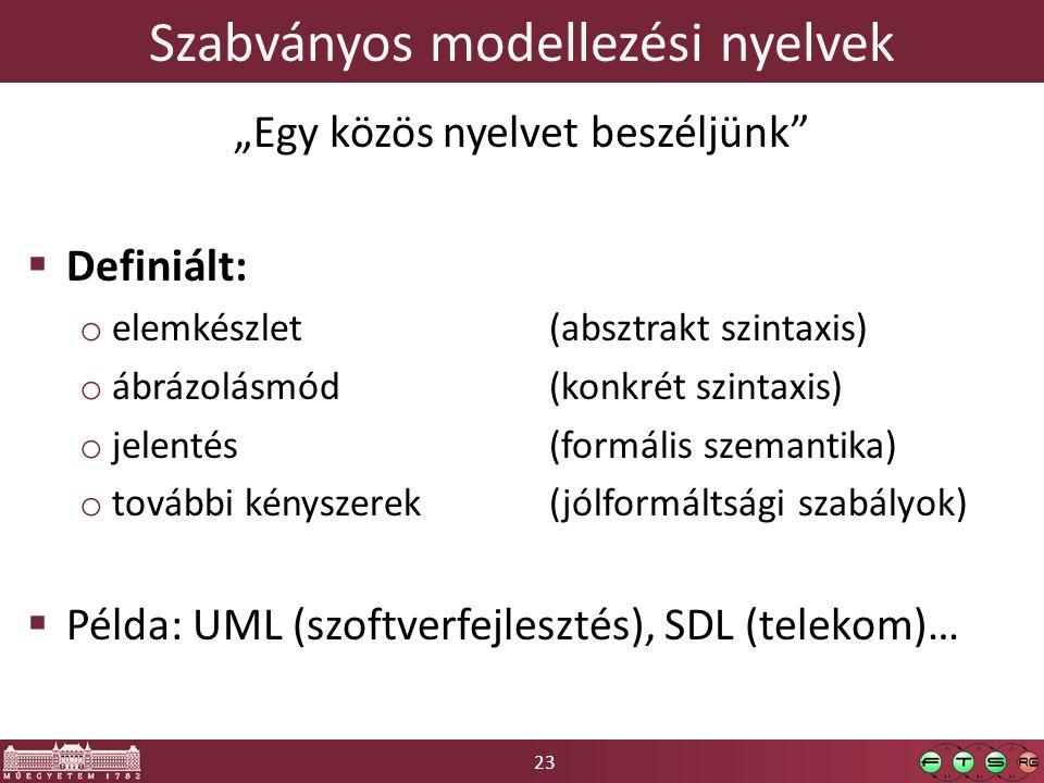 Szabványos modellezési nyelvek