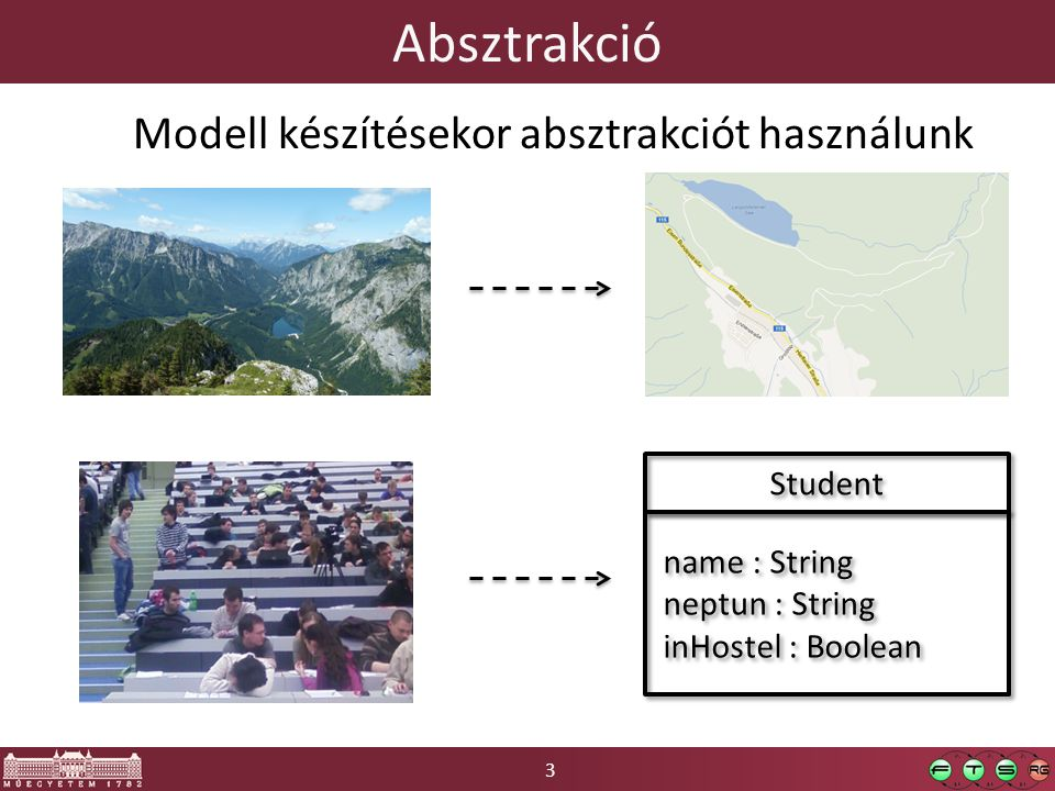 Absztrakció Modell készítésekor absztrakciót használunk Student