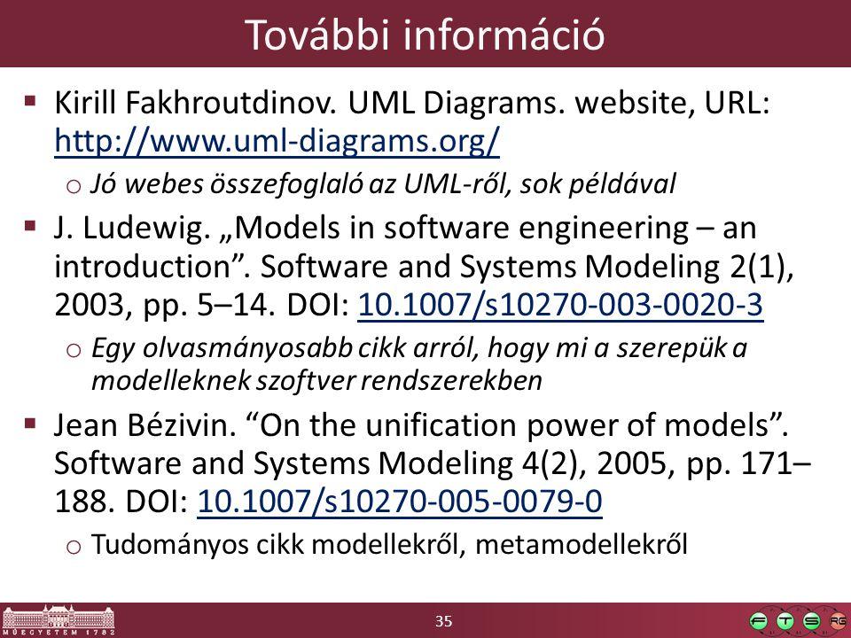 További információ Kirill Fakhroutdinov. UML Diagrams. website, URL: http://www.uml-diagrams.org/ Jó webes összefoglaló az UML-ről, sok példával.