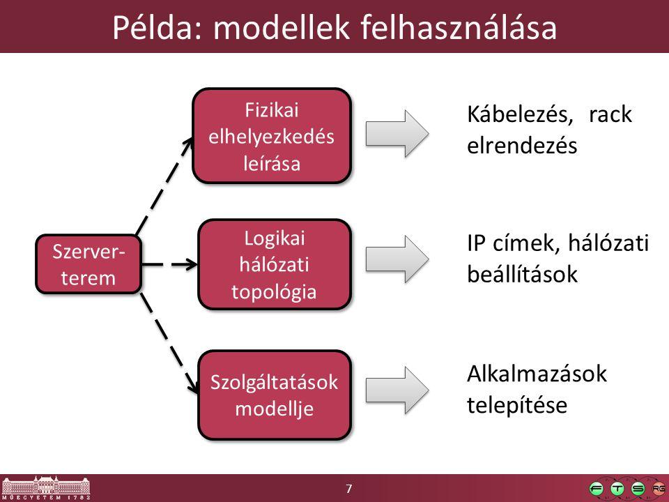 Példa: modellek felhasználása