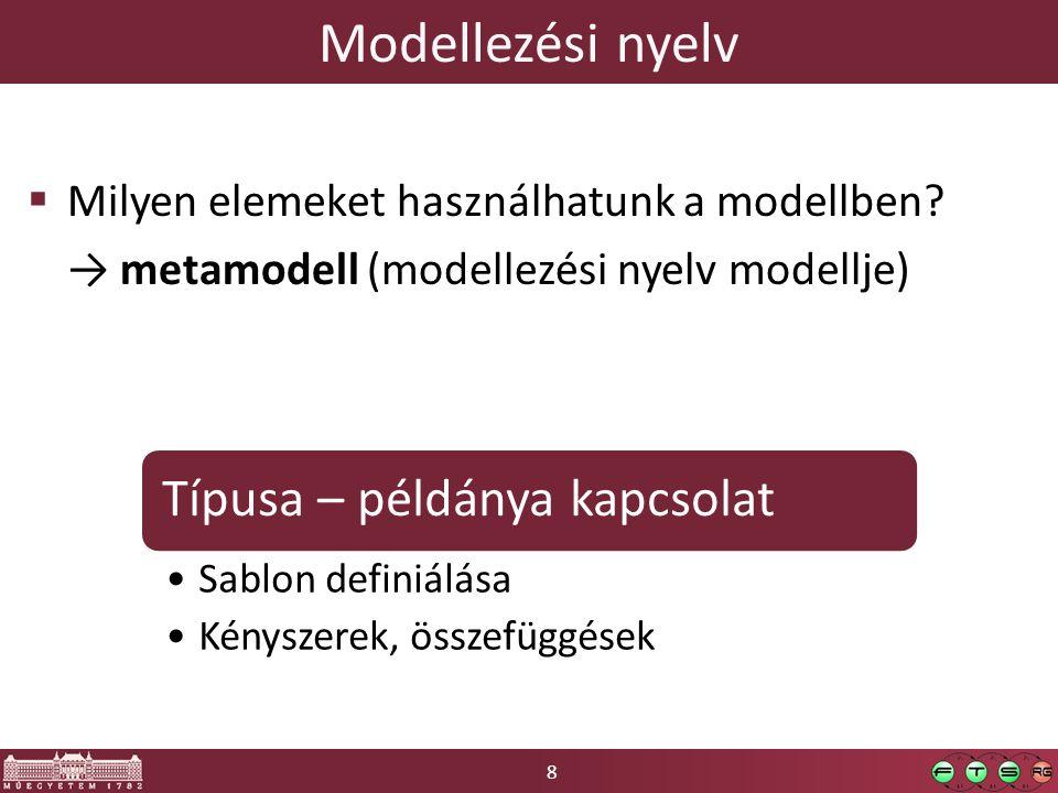 Modellezési nyelv Típusa – példánya kapcsolat