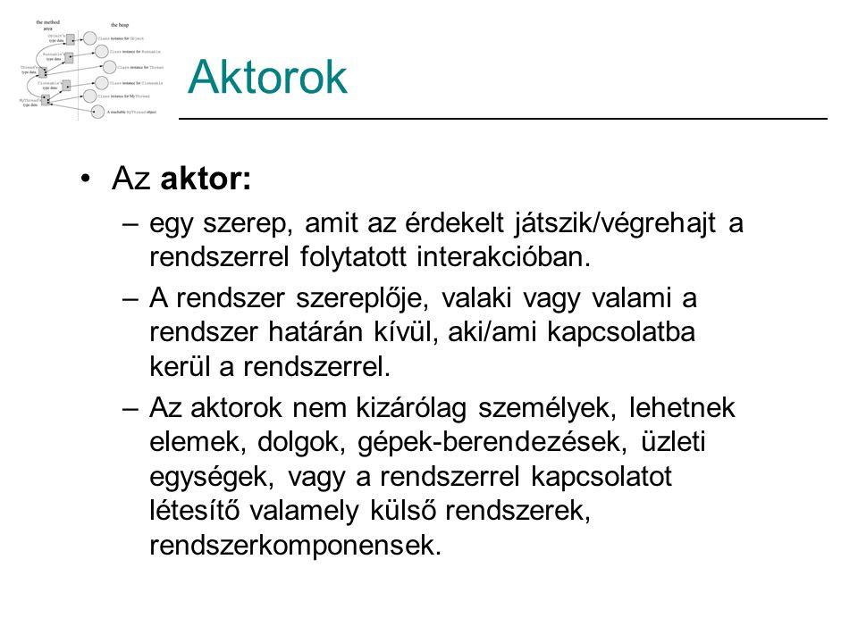 Aktorok Az aktor: egy szerep, amit az érdekelt játszik/végrehajt a rendszerrel folytatott interakcióban.