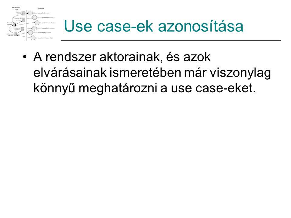 Use case-ek azonosítása