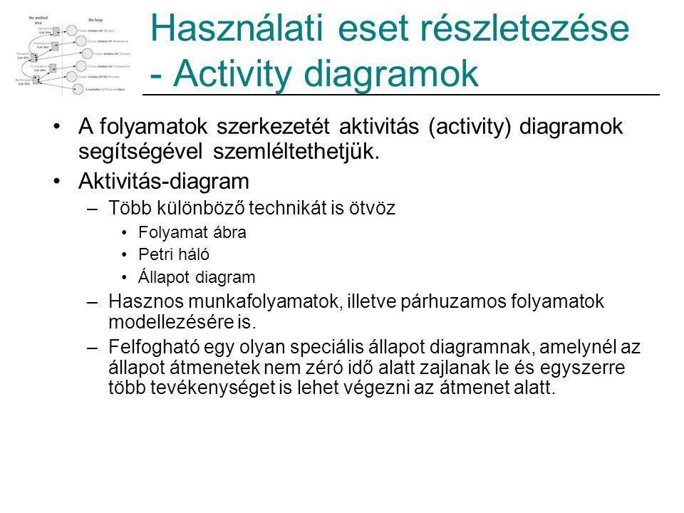 Használati eset részletezése - Activity diagramok