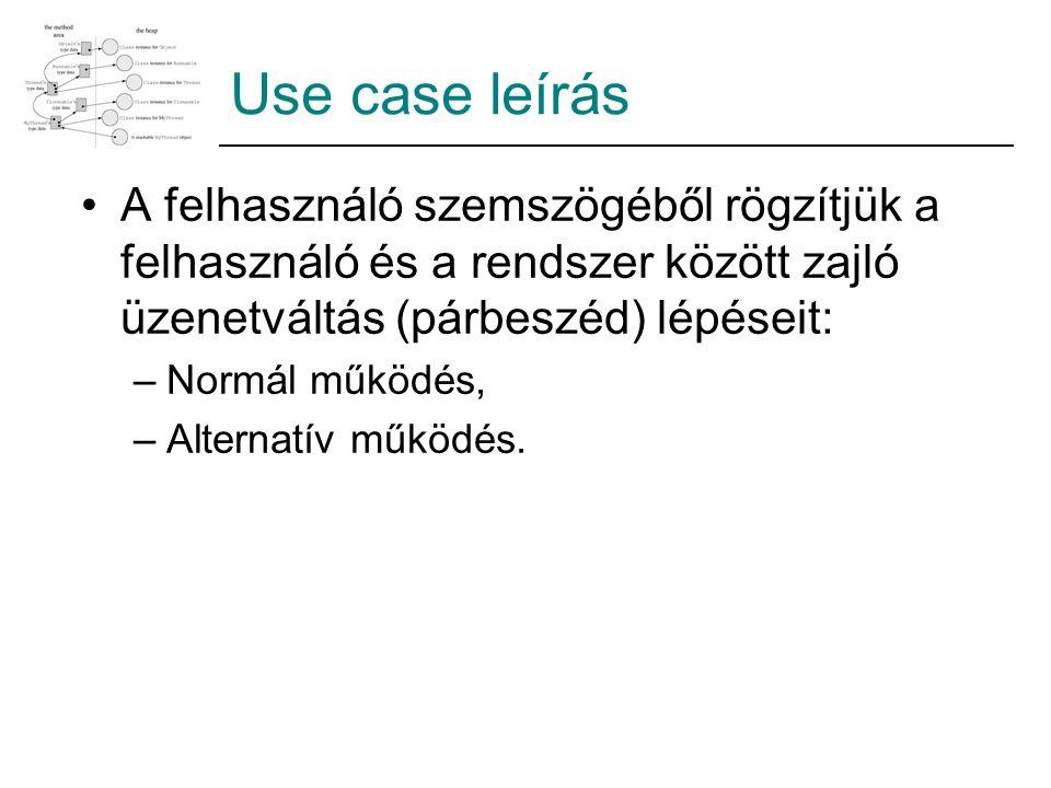 Use case leírás A felhasználó szemszögéből rögzítjük a felhasználó és a rendszer között zajló üzenetváltás (párbeszéd) lépéseit: