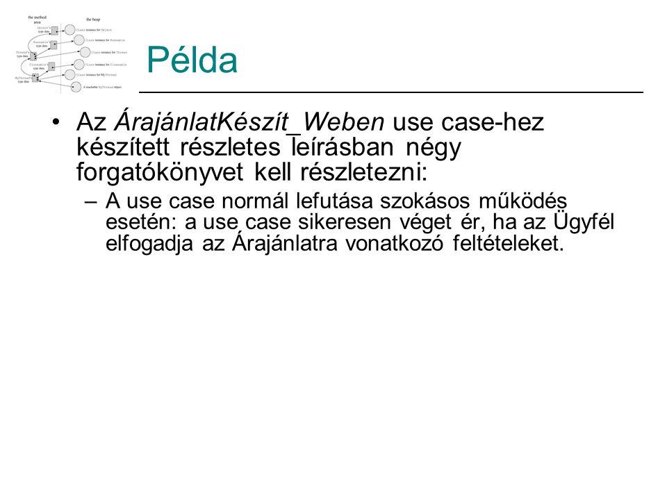 Példa Az ÁrajánlatKészít_Weben use case-hez készített részletes leírásban négy forgatókönyvet kell részletezni: