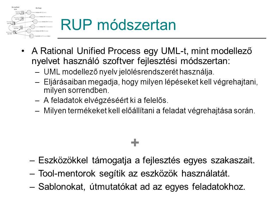 RUP módszertan A Rational Unified Process egy UML-t, mint modellező nyelvet használó szoftver fejlesztési módszertan: