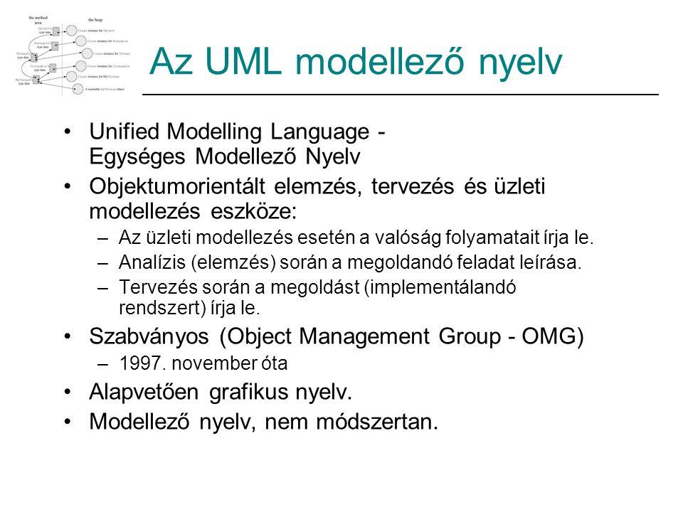 Az UML modellező nyelv Unified Modelling Language - Egységes Modellező Nyelv. Objektumorientált elemzés, tervezés és üzleti modellezés eszköze:
