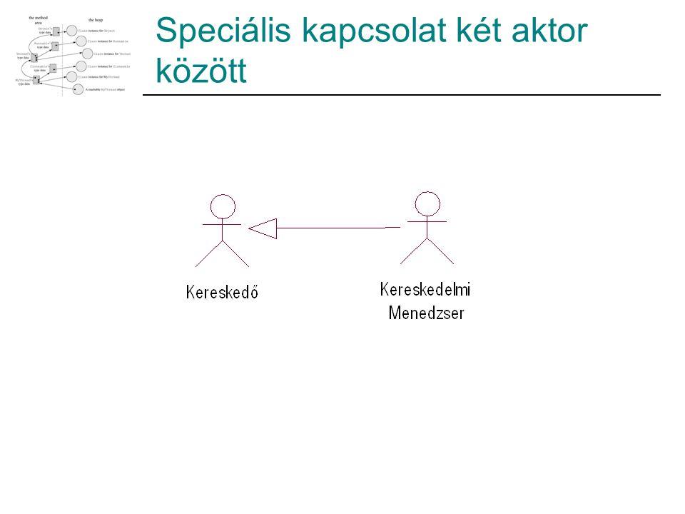 Speciális kapcsolat két aktor között
