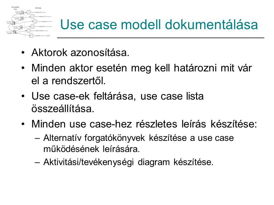 Use case modell dokumentálása