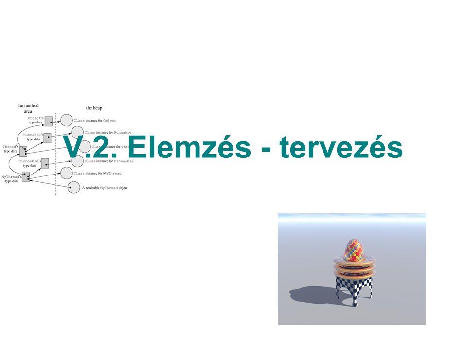 V.2. Elemzés - tervezés