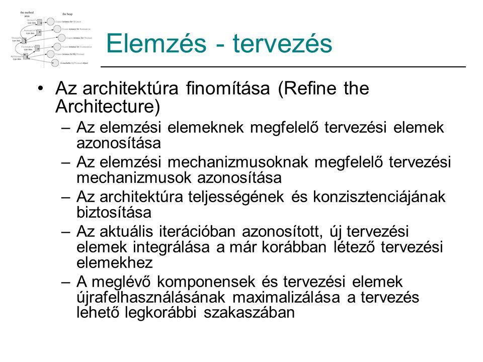 Elemzés - tervezés Az architektúra finomítása (Refine the Architecture) Az elemzési elemeknek megfelelő tervezési elemek azonosítása.