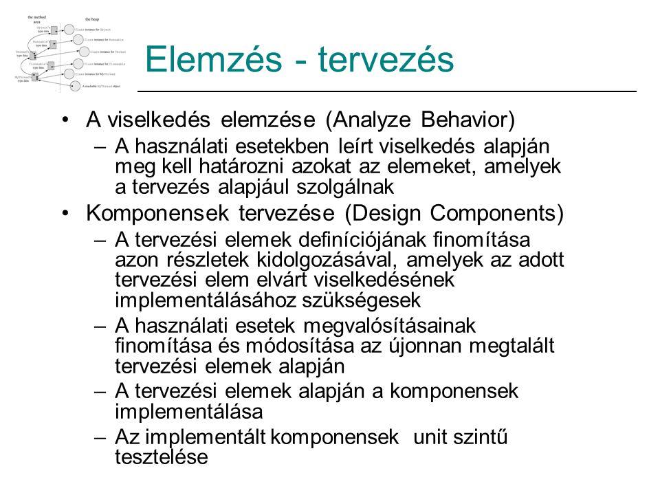 Elemzés - tervezés A viselkedés elemzése (Analyze Behavior)