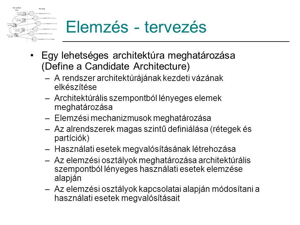 Elemzés - tervezés Egy lehetséges architektúra meghatározása (Define a Candidate Architecture)