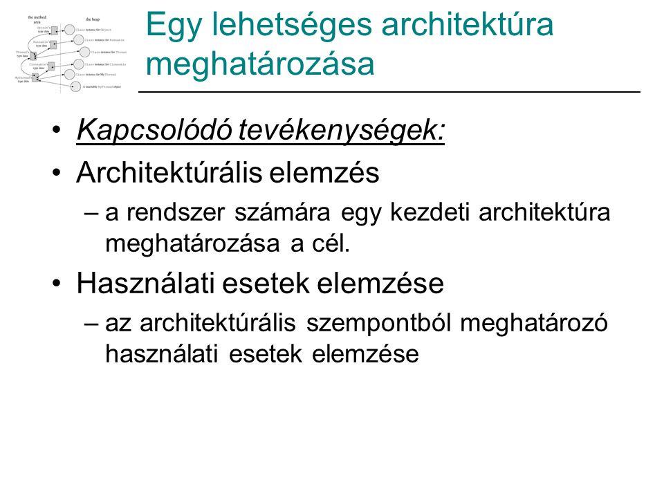 Egy lehetséges architektúra meghatározása