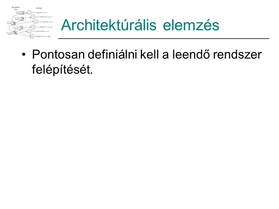 Architektúrális elemzés