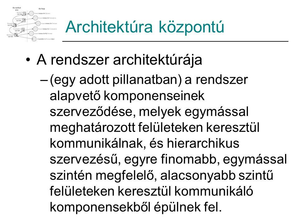 Architektúra központú