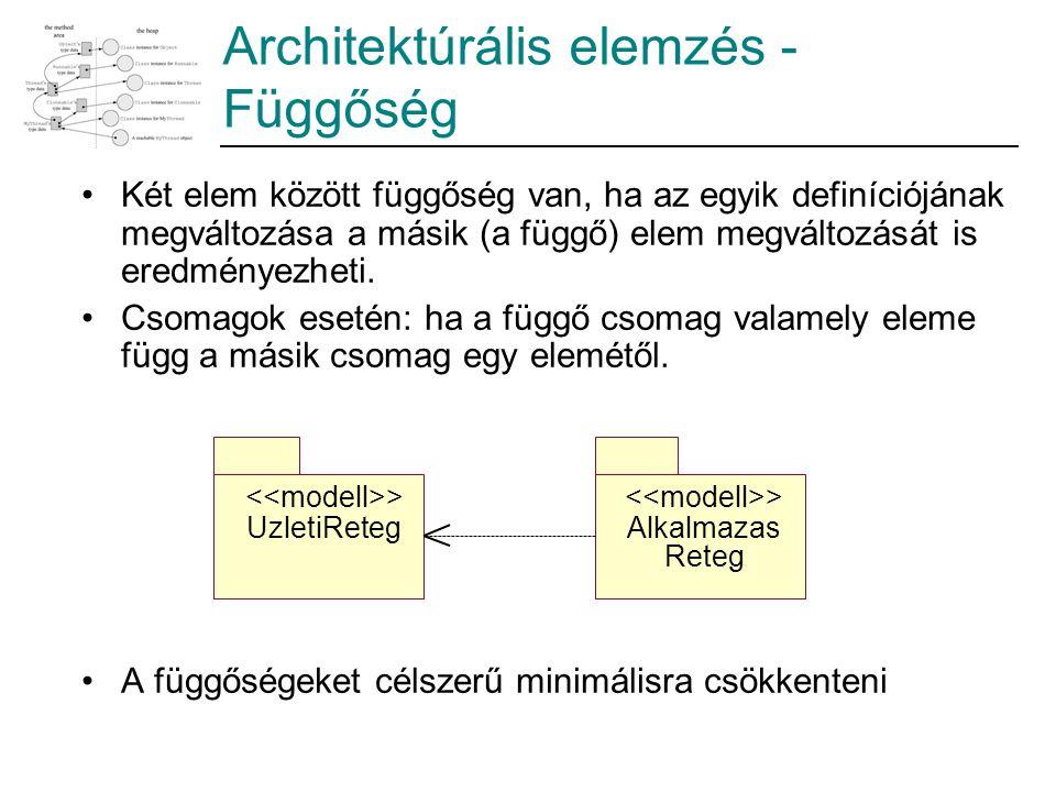Architektúrális elemzés - Függőség