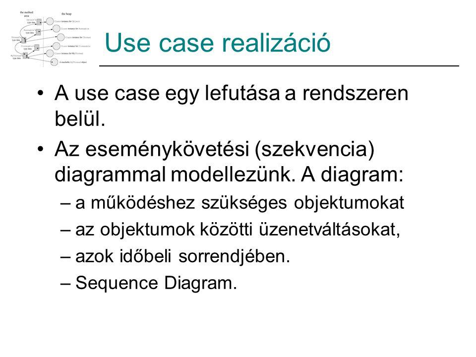 Use case realizáció A use case egy lefutása a rendszeren belül.
