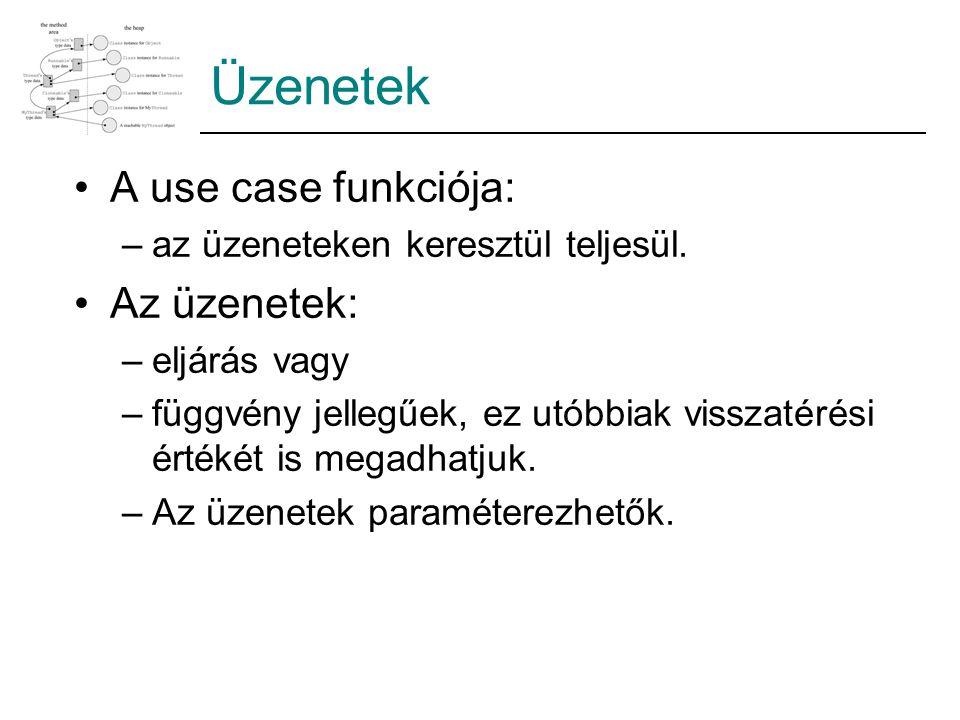 Üzenetek A use case funkciója: Az üzenetek: