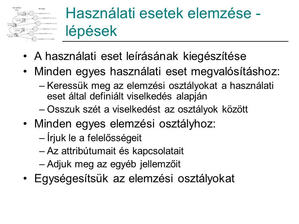 Használati esetek elemzése - lépések
