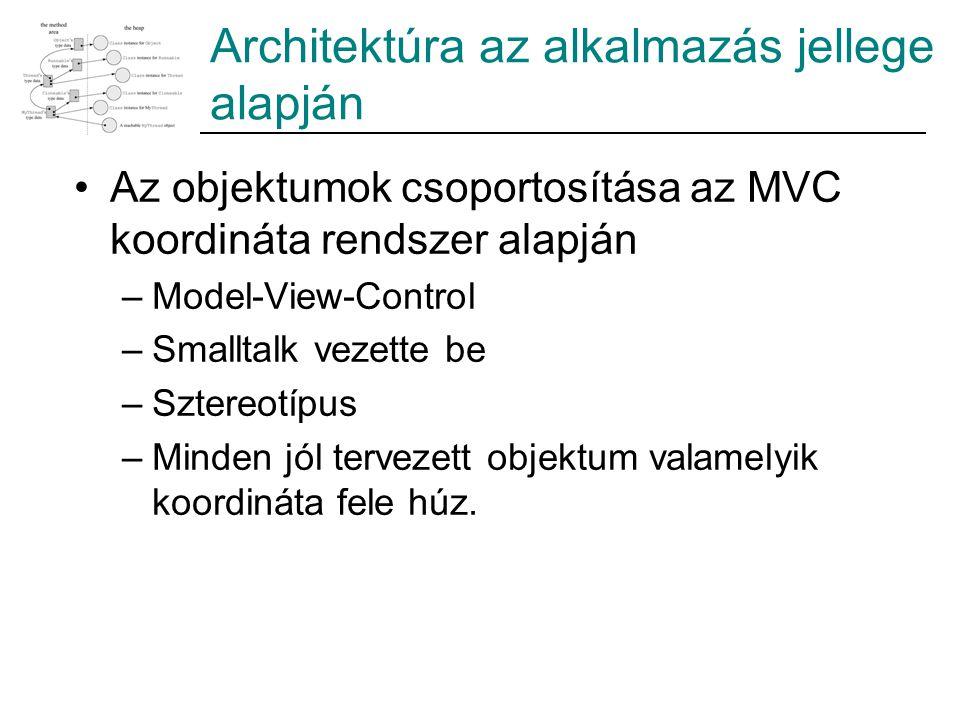 Architektúra az alkalmazás jellege alapján