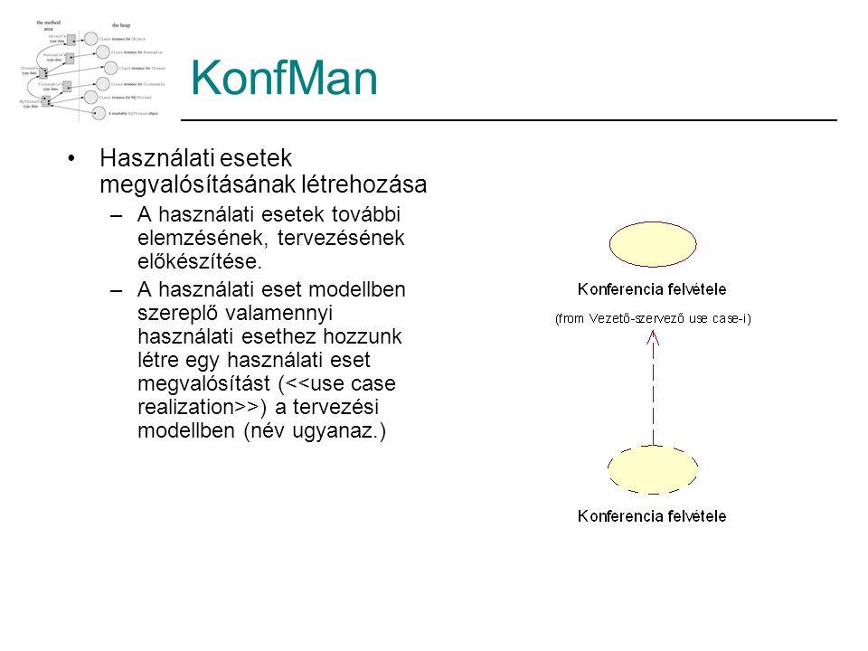 KonfMan Használati esetek megvalósításának létrehozása