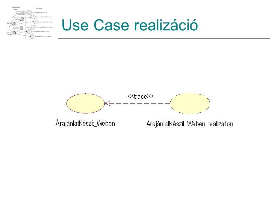 Use Case realizáció