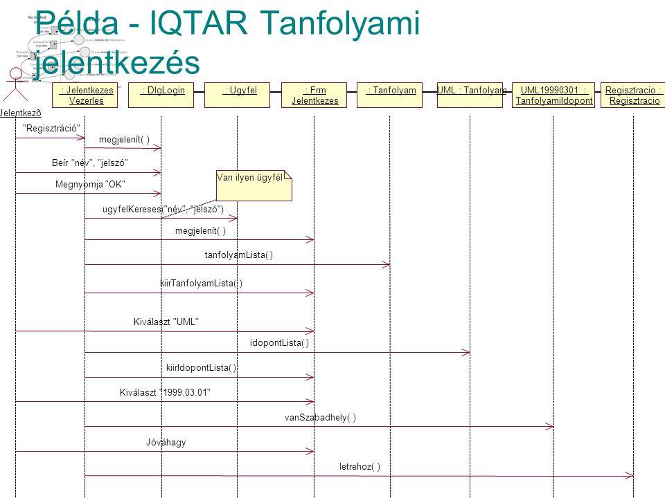 Példa - IQTAR Tanfolyami jelentkezés