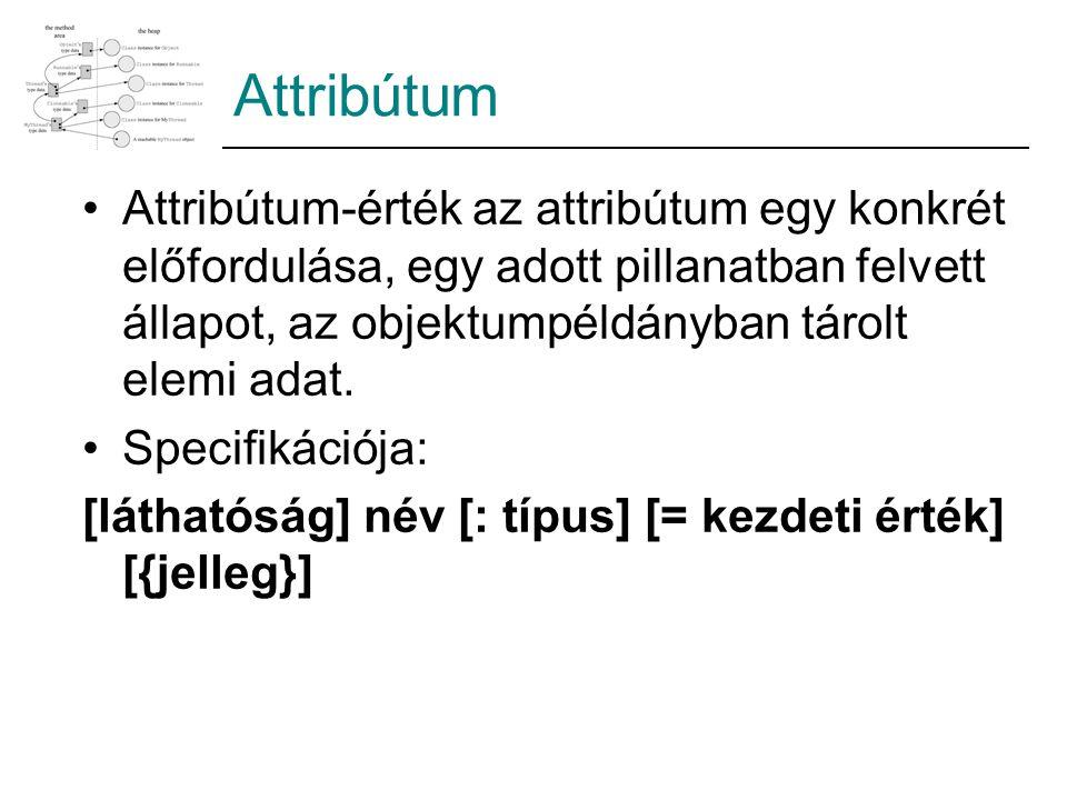 Attribútum Attribútum-érték az attribútum egy konkrét előfordulása, egy adott pillanatban felvett állapot, az objektumpéldányban tárolt elemi adat.