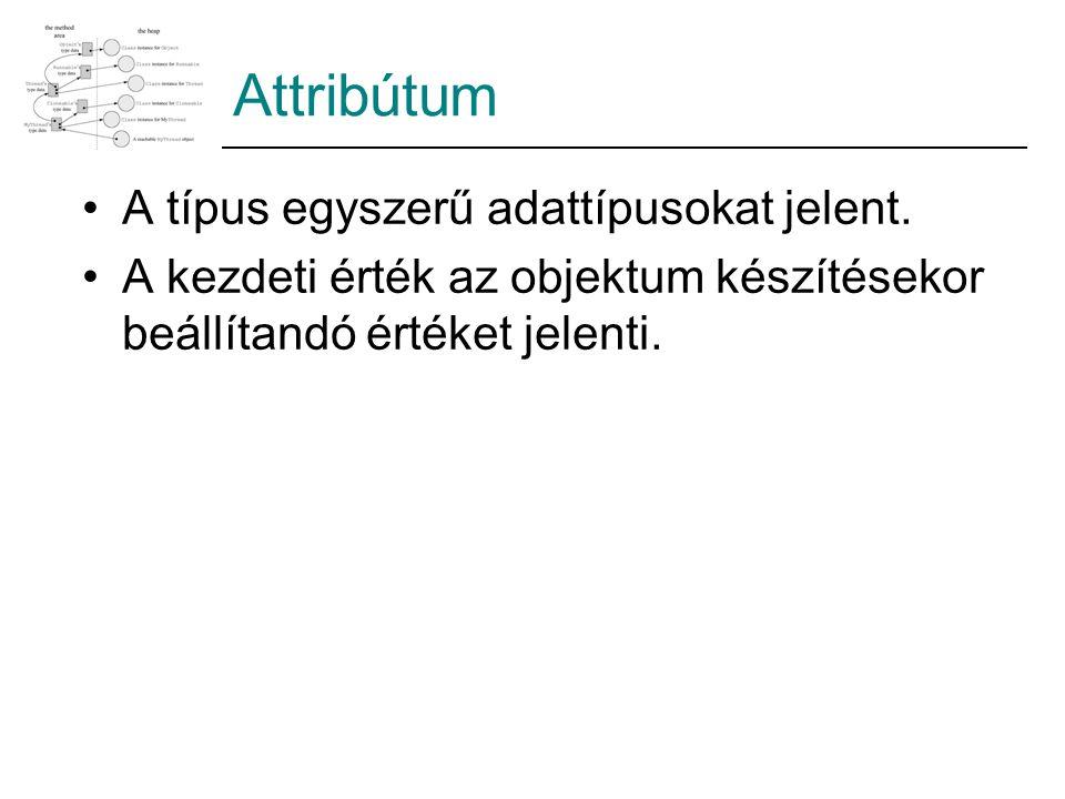 Attribútum A típus egyszerű adattípusokat jelent.