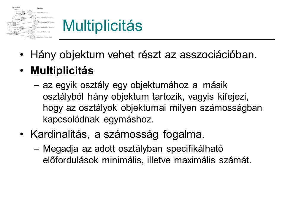 Multiplicitás Hány objektum vehet részt az asszociációban.