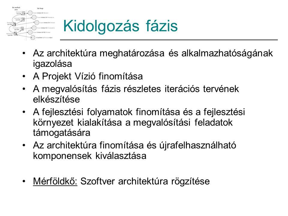 Kidolgozás fázis Az architektúra meghatározása és alkalmazhatóságának igazolása. A Projekt Vízió finomítása.