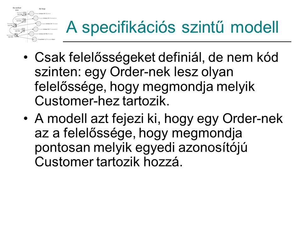 A specifikációs szintű modell