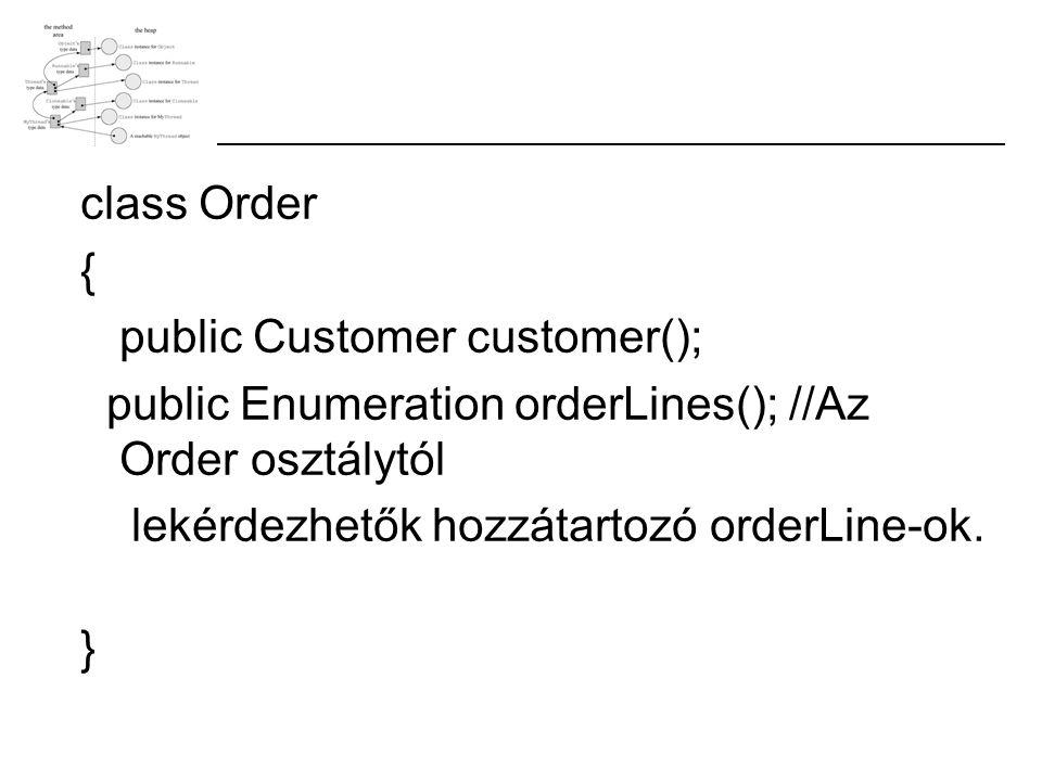 class Order { public Customer customer(); public Enumeration orderLines(); //Az Order osztálytól.