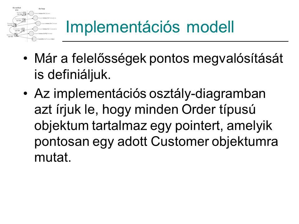 Implementációs modell