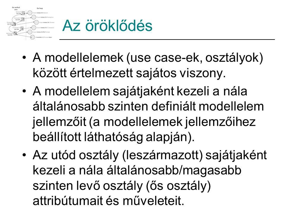 Az öröklődés A modellelemek (use case-ek, osztályok) között értelmezett sajátos viszony.