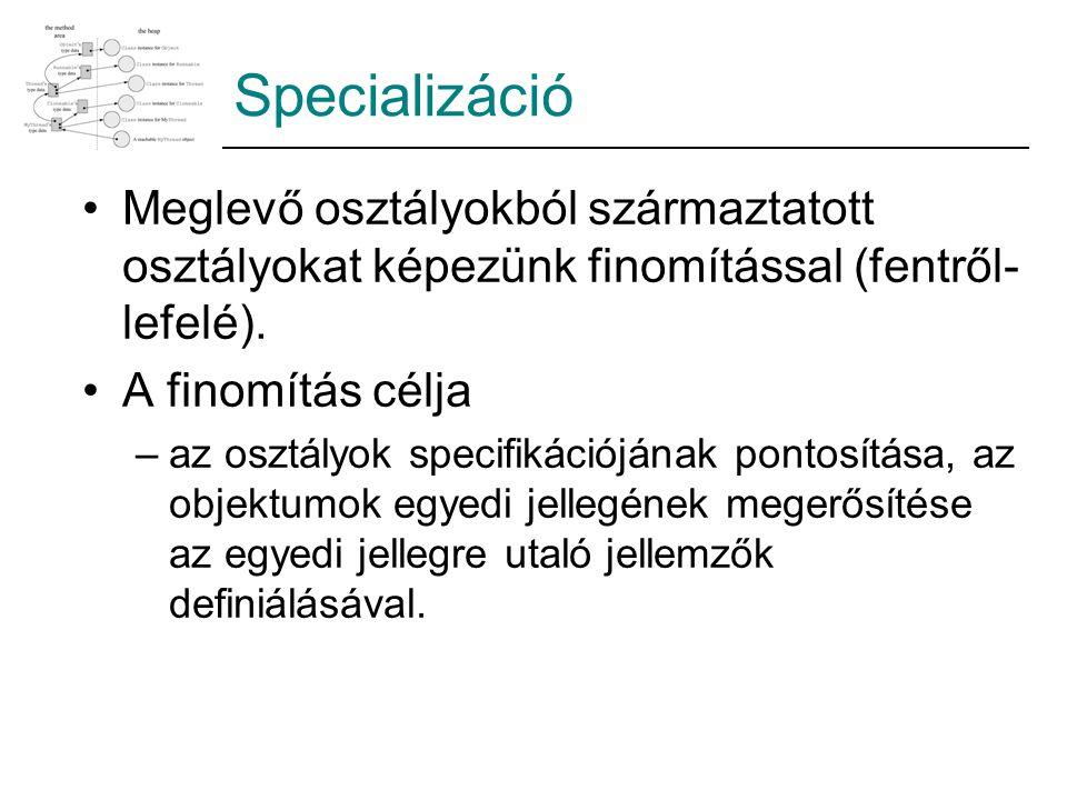 Specializáció Meglevő osztályokból származtatott osztályokat képezünk finomítással (fentről-lefelé).