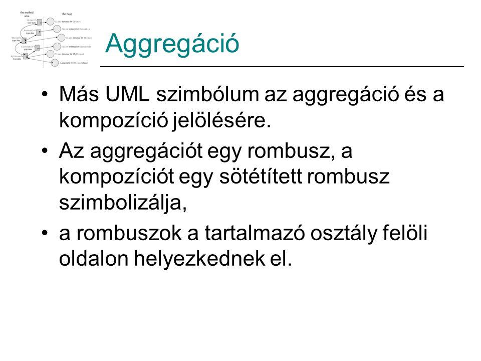 Aggregáció Más UML szimbólum az aggregáció és a kompozíció jelölésére.