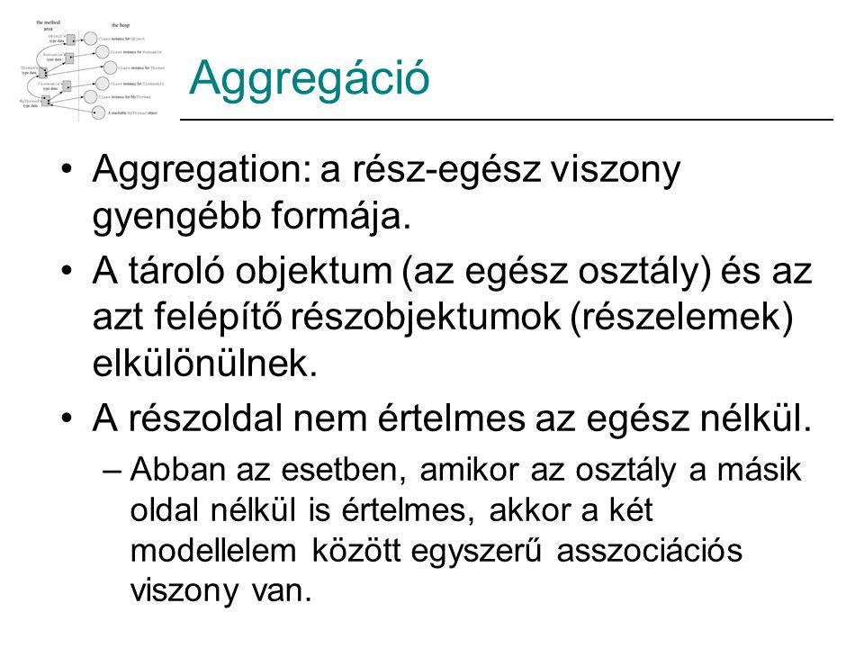 Aggregáció Aggregation: a rész-egész viszony gyengébb formája.