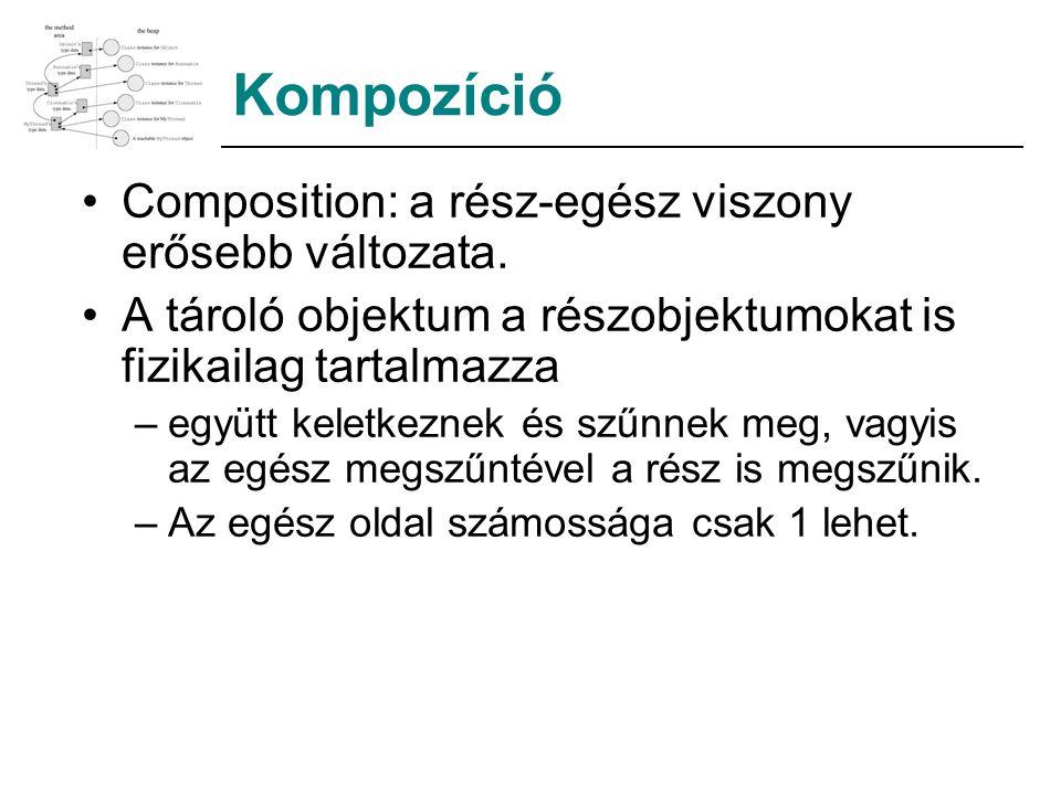 Kompozíció Composition: a rész-egész viszony erősebb változata.
