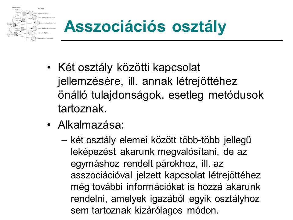 Asszociációs osztály Két osztály közötti kapcsolat jellemzésére, ill. annak létrejöttéhez önálló tulajdonságok, esetleg metódusok tartoznak.