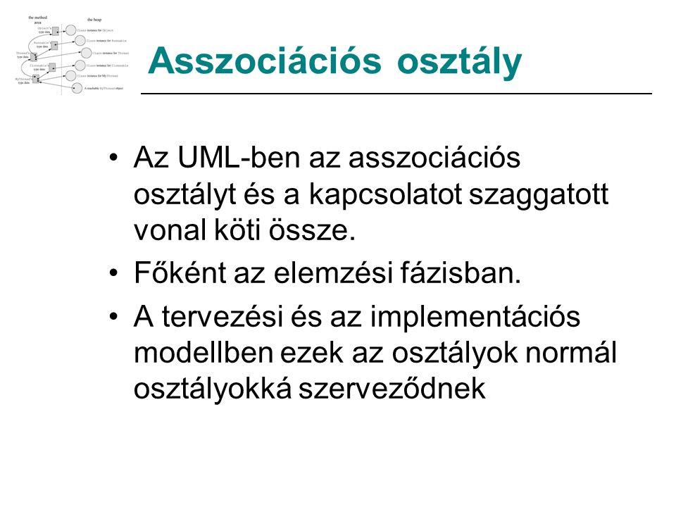 Asszociációs osztály Az UML-ben az asszociációs osztályt és a kapcsolatot szaggatott vonal köti össze.