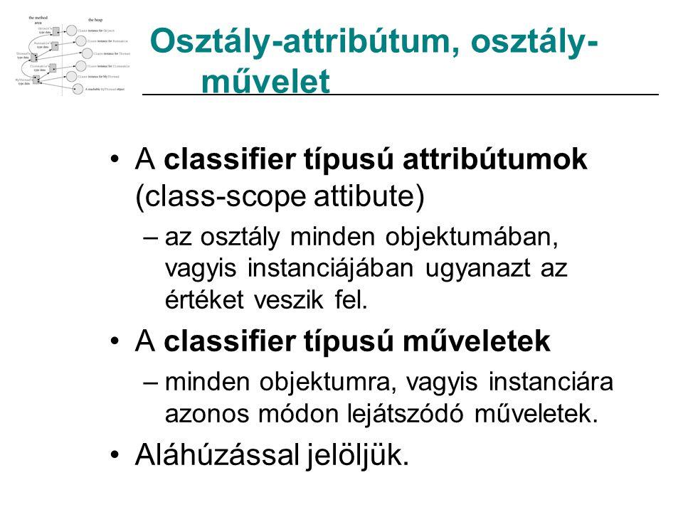 Osztály-attribútum, osztály-művelet