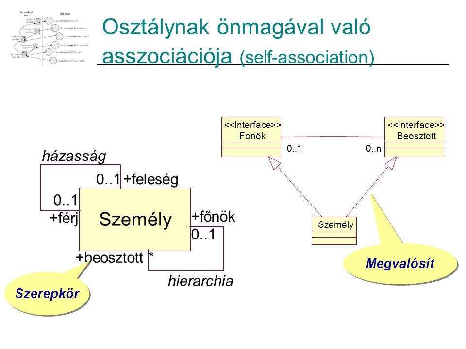 Osztálynak önmagával való asszociációja (self-association)
