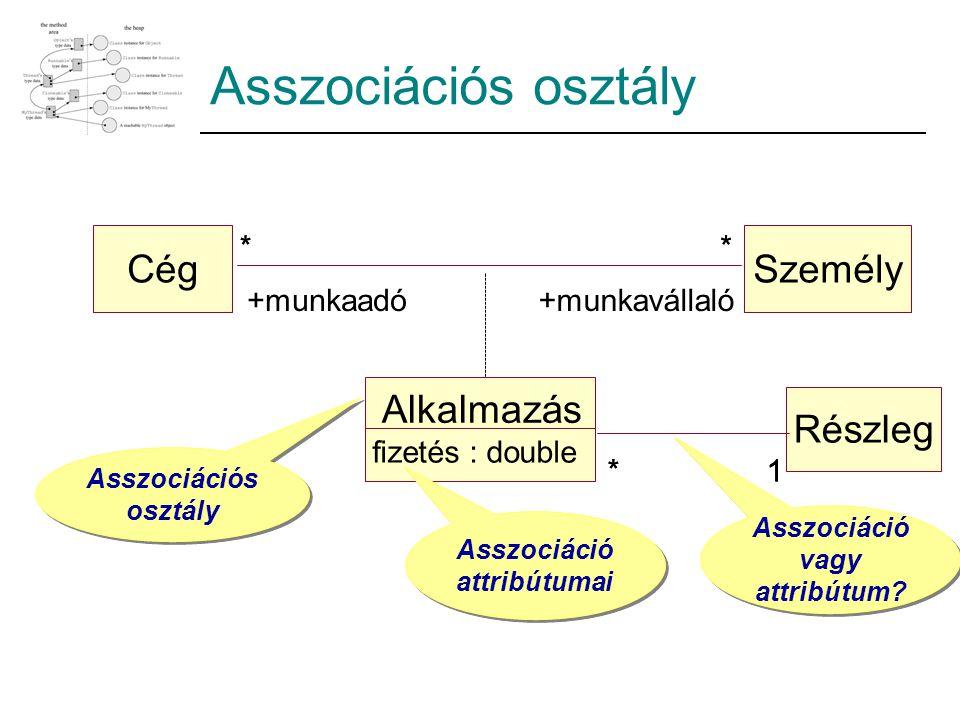 Asszociáció vagy attribútum Asszociáció attribútumai
