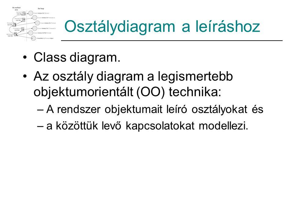 Osztálydiagram a leíráshoz